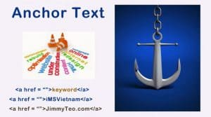 Anchor Text for Web Ranking