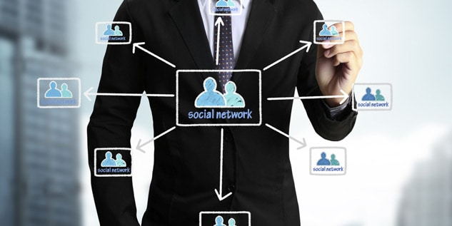 social media tools for business